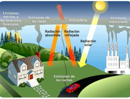 La Concejalía de Medio Ambiente, en colaboración con la Comunidad de Madrid, pone en marcha una campaña informativa sobre episodios de contaminación por ozono