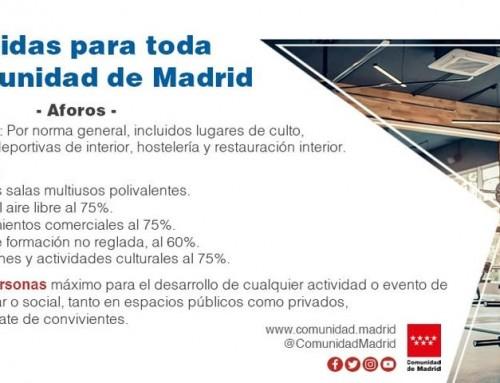 La Comunidad de Madrid paralizará la actividad de 00:00 a 06:00 horas y establecerá 32 Zonas Básicas de Salud con límites de movilidad.
