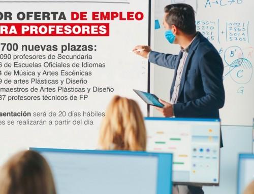 La Comunidad de Madrid convoca 3.700 plazas para opositar a los Cuerpos de Profesores de Enseñanza Secundaria, FP y Régimen Especial.