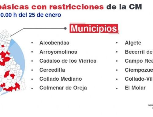 La Comunidad de Madrid amplía las restricciones de movilidad por el coronavirus a otras nueve zonas básicas y seis localidades