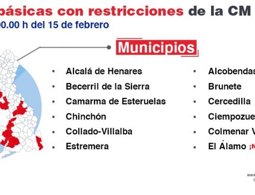 La Comunidad de Madrid fija restricciones de movilidad por el coronavirus en siete nuevas zonas básicas y una localidad y las levanta en 24 zonas y 15 localidades