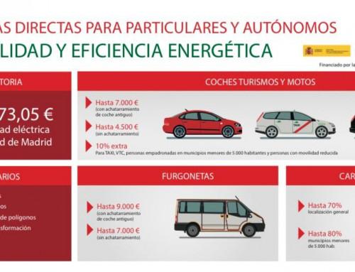 La Comunidad de Madrid activa las ayudas de hasta 9.000 euros para adquirir vehículos sostenibles.